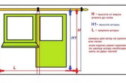 Схема соотношения длины и ширины шторы к длине и ширине окна