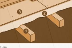 Схема укладки массивной доски на лаги
