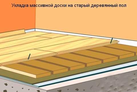 Технология укладки деревянного пола своими руками