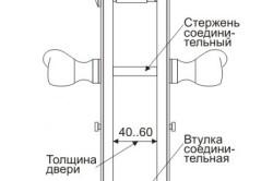 Схема межкомнатной двери с замком