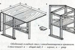 Схема устройства складного стола-книги
