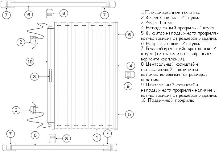 Схема вертикальных плиссе