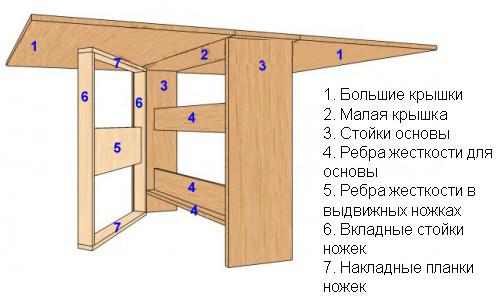 Схема журнального столика-трансформера