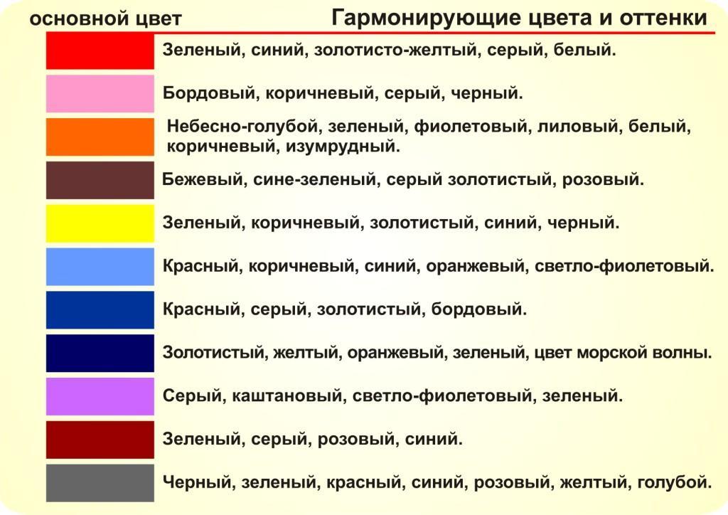 Гармония цветовая. Круг цветовых сочетаний. Подбор цвета