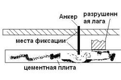 Устранение скрипа деревянного пола с помощью анкера