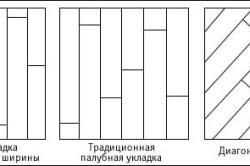 Виды укладки массивных досок