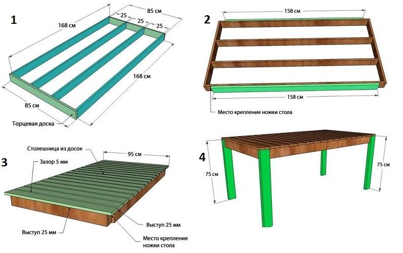 Как сделать стол из досок своими руками для дачи 860