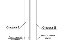 Схема сборки дверного полотна из двух створок
