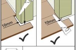 Схема укладки ламината около дверных проемов
