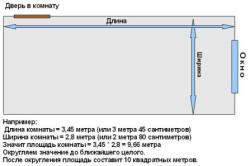 Схема расчёта площади комнаты для поклейки обоев