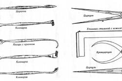 Инструменты для создания лепной фигуры