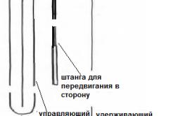 Схема передвижения вертикальных жалюзи