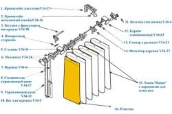 Устройство вертикальных жалюзи