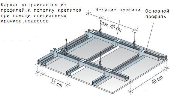 Схема каркаса для подвесного