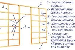 Устройство деревянного каркаса под гипсокартон