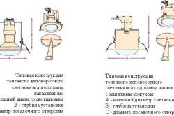 Схема отверстия под точечные светильники