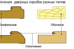 Схема сечения дверных коробок разных типов