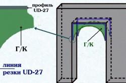 Схема крепления профиля и гипсокартона к арке
