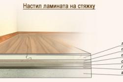 Технология настила ламината на бетонный пол