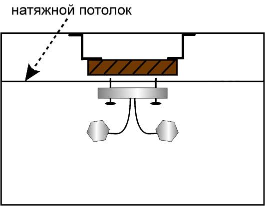 Схема конструкции для монтажа