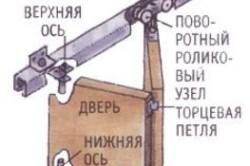Монтаж подвесной конструкции двери-книжки