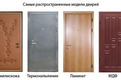 Самые популярные варианты отделки дверей