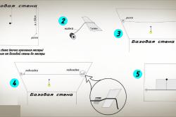 Разметка потолка под поклейку потолочной плитки «от светильника»
