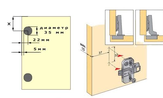 Схема установки петли