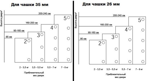 Варианты размеров дверных