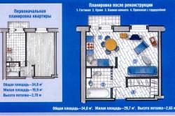 Планировка совмещенной кухни и гостиной