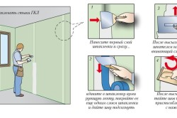 Схема шпаклевки стыков гипсокартона