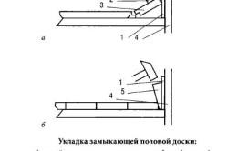 Схема укладки замыкающей доски при ремонте деревянного пола