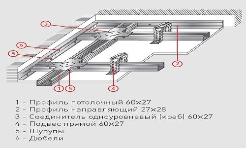 Схема каркаса гипсокартонного
