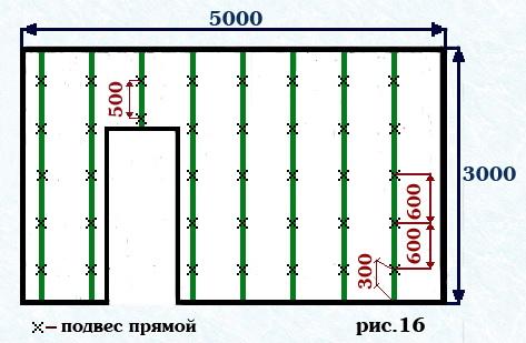 Схема каркаса для гипсокартона