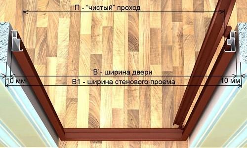Правильные замеры дверного проема