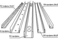 Металлические профили для гипсокартона