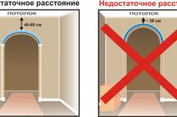 Схема расчетов размеров дверного проема и высоты арки