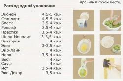 Пример расхода одной упаковки жидких обоев