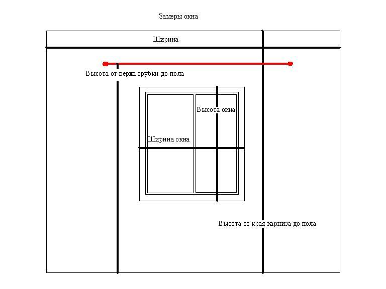 Замеры окна для пошива римской