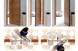 Рото-система двери
