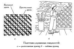 Подготовка деревянных поверхностей под штукатурку