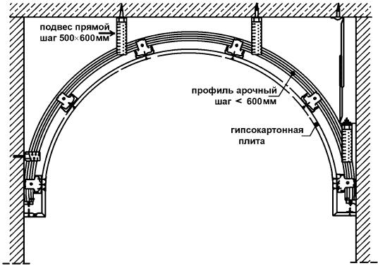 Схема устройства классической