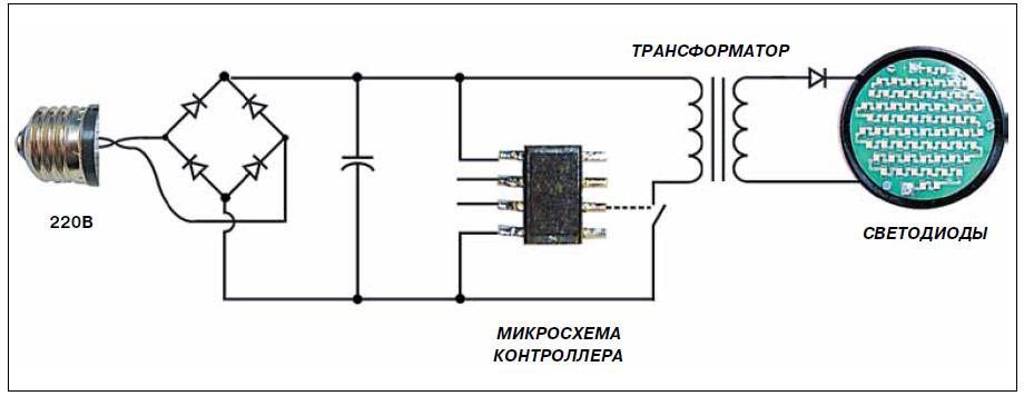 Электрическая схема диодной