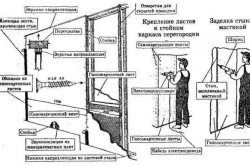 Схема монтажа перегородки из гипсокартона