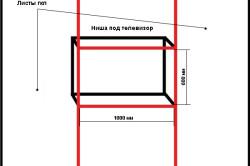 Схема ниши под телевизор