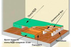 Схема изготовления подиума для кровати