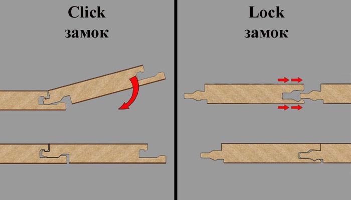 Схема соединения замков