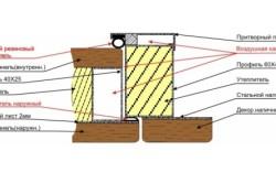 Схема утепления и уплотнения металлической  двери по периметру
