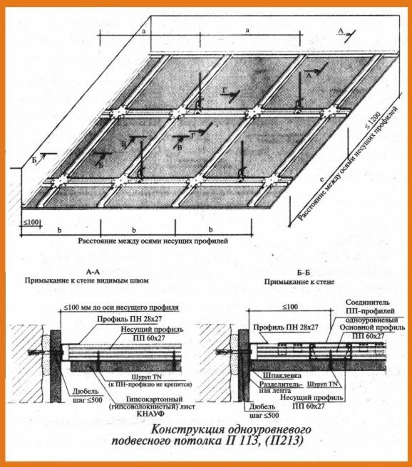 Схема устройства одноярусного