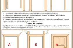 Установка наличников межкомнатных дверей